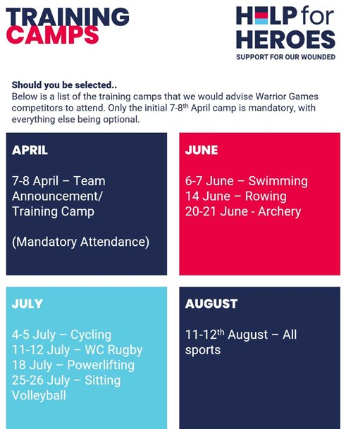 Warrior Games Training Camps